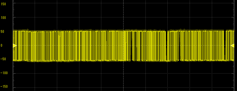 aj-dco-noise1.png