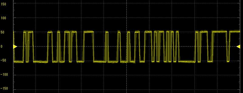 aj-dco-noise2.png