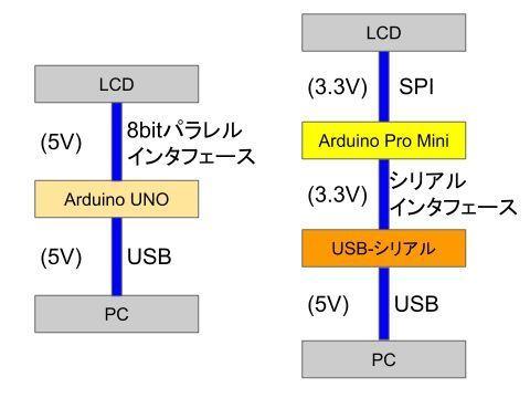 arduino07-02.jpg