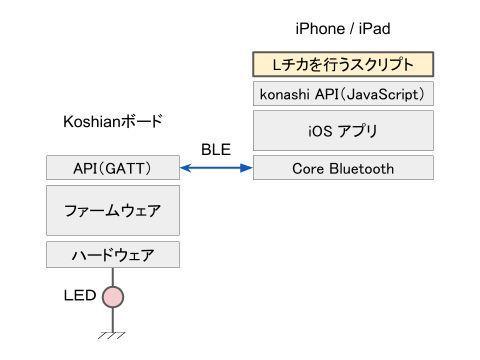 koshian-arch.jpg
